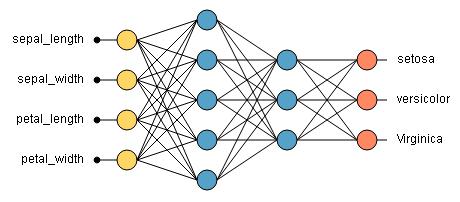 Ed's Blog   Gradient of a Matrix Matrix multiplication